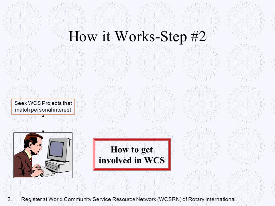 How it Works-Step #2 Seek WCS Projects that match personal interest How to get involved in WCS 2.Register at World Community Service Resource Network