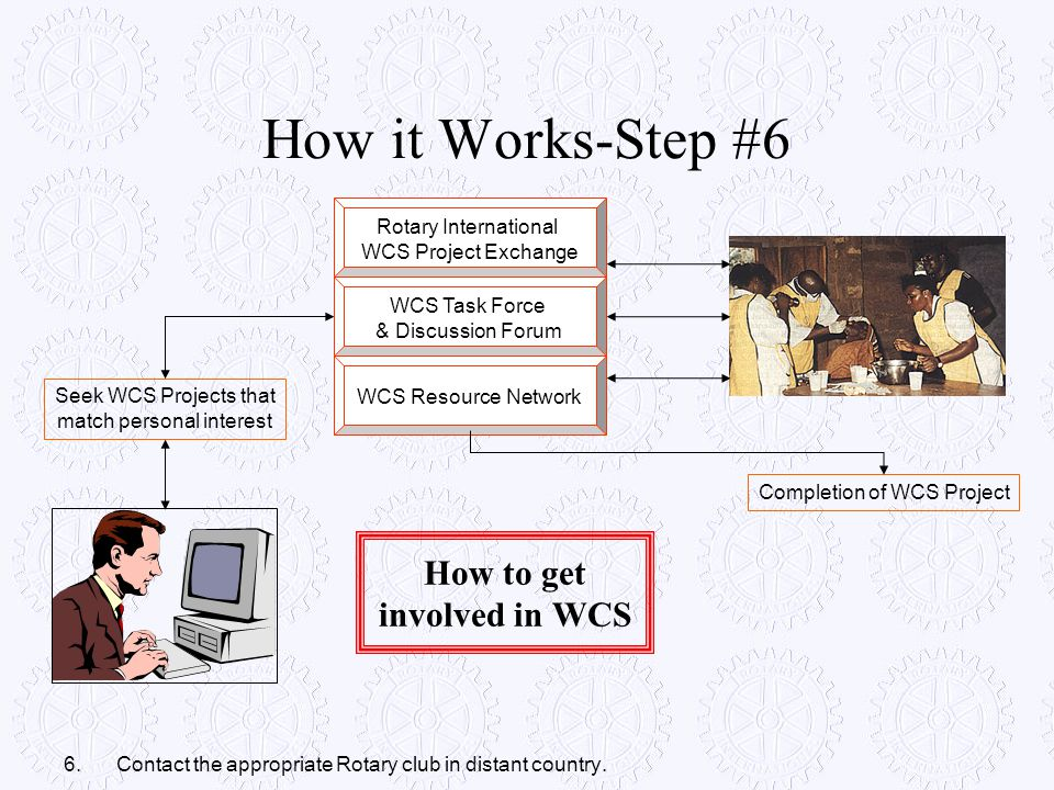 How it Works-Step #6 6.Contact the appropriate Rotary club in distant country. WCS Resource Network WCS Task Force & Discussion Forum Rotary Internati