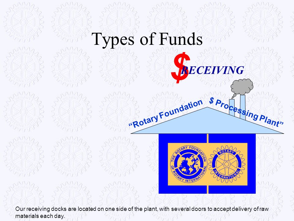 """Types of Funds """"Rotary Foundation $ Processing Plant"""" $ RECEIVING Our receiving docks are located on one side of the plant, with several doors to acce"""
