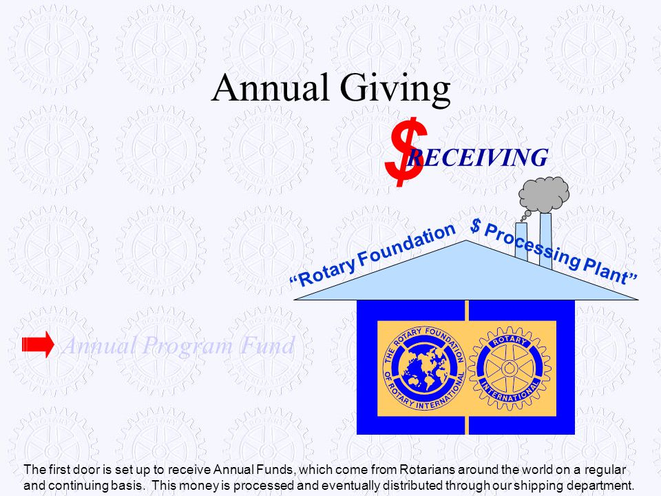 """Annual Giving """"Rotary Foundation $ Processing Plant"""" $ RECEIVING Annual Program Fund The first door is set up to receive Annual Funds, which come from"""