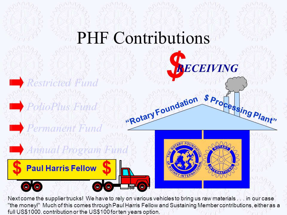 """PHF Contributions $ Paul Harris Fellow $ """"Rotary Foundation $ Processing Plant"""" $ RECEIVING Annual Program Fund Permanent Fund Restricted Fund PolioPl"""