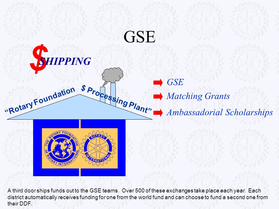 """GSE """"Rotary Foundation $ Processing Plant"""" $ SHIPPING Ambassadorial Scholarships Matching Grants GSE A third door ships funds out to the GSE teams. Ov"""