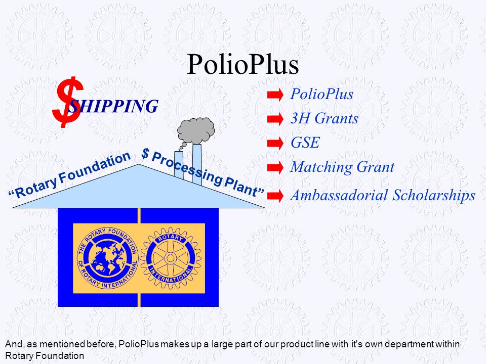 """PolioPlus """"Rotary Foundation $ Processing Plant"""" $ SHIPPING Ambassadorial Scholarships Matching Grant GSE 3H Grants PolioPlus And, as mentioned before"""