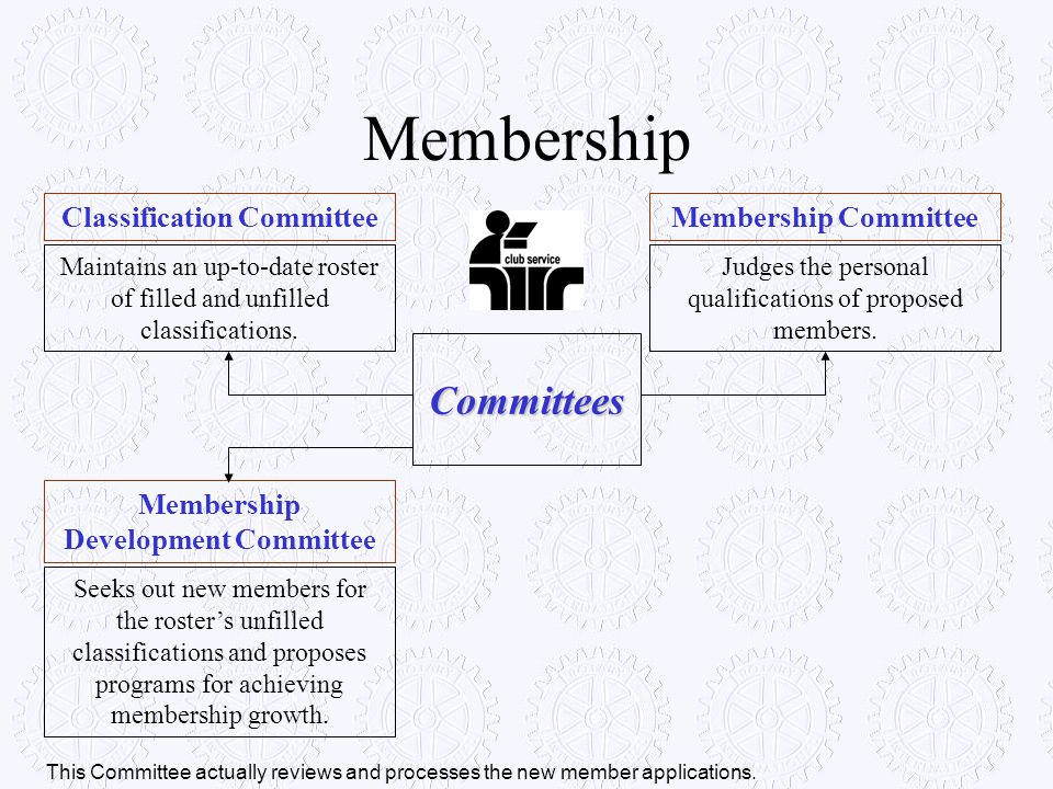 Classification Committee Maintains an up-to-date roster of filled and unfilled classifications. Membership Development Committee Seeks out new members