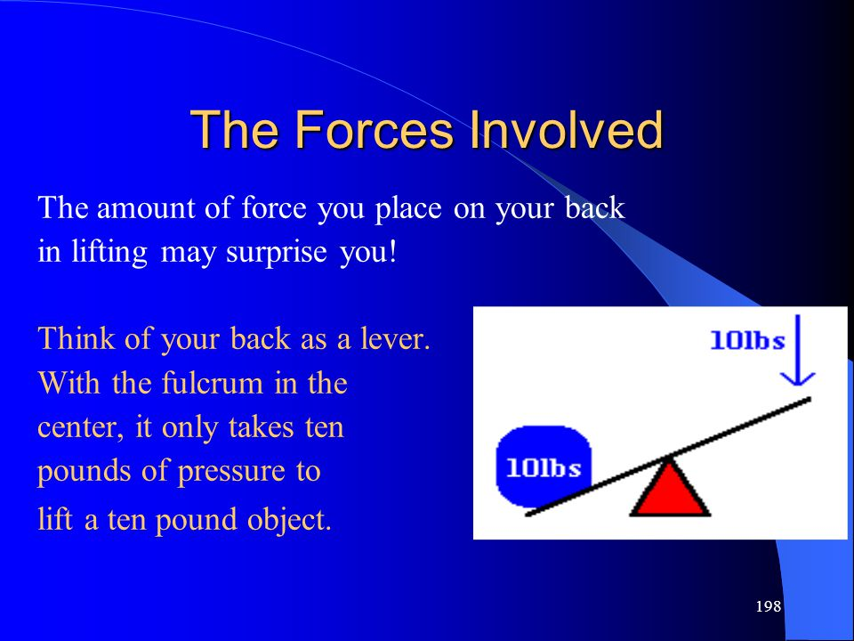 198 The Forces Involved The amount of force you place on your back in lifting may surprise you.