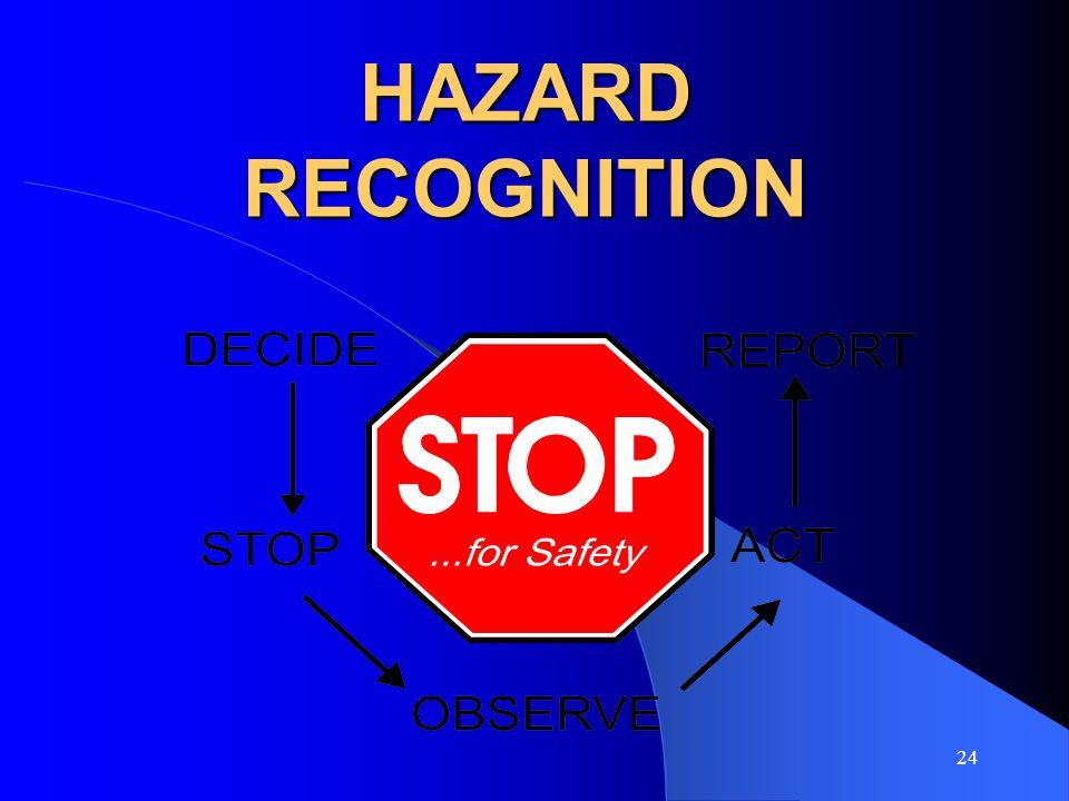 24 HAZARD RECOGNITION