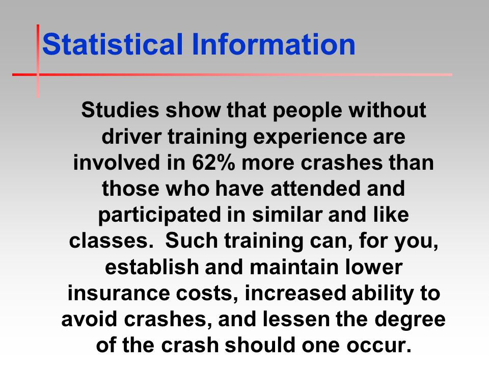 Statistical Information Studies show that people without driver training experience are involved in 62% more crashes than those who have attended and participated in similar and like classes.