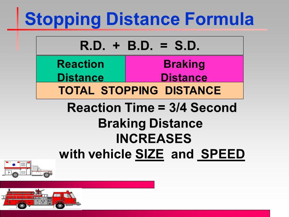 Stopping Distance Formula R.D. + B.D. = S.D.