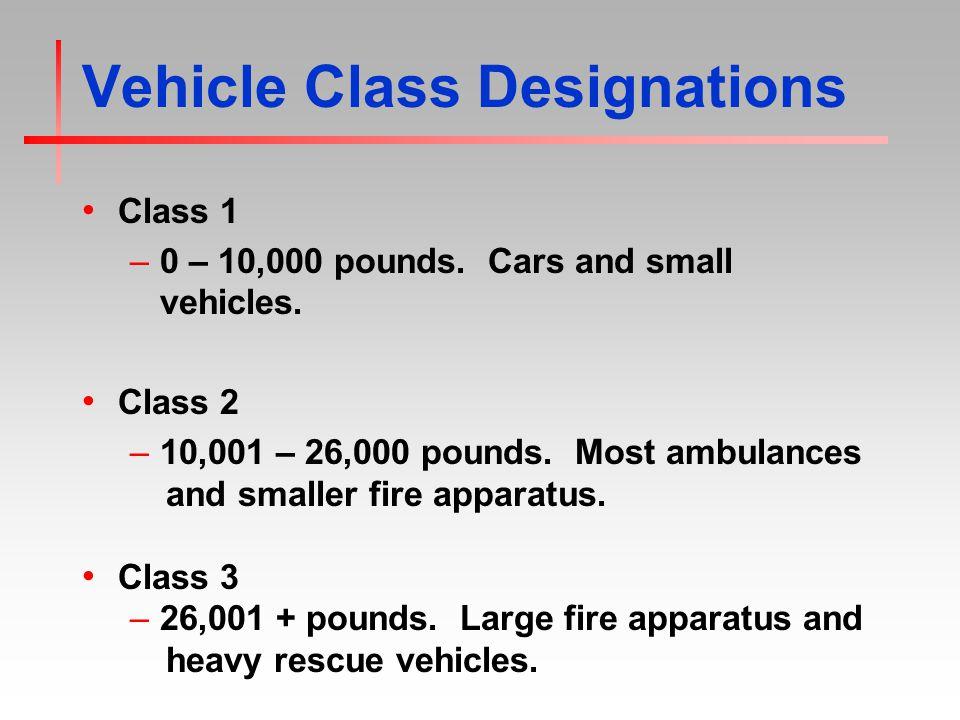 Vehicle Class Designations Class 1 –0 – 10,000 pounds.