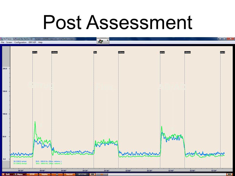 Shrug Flex.AB/AD Post Assessment