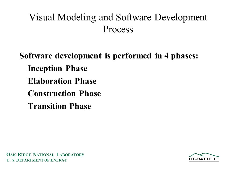 O AK R IDGE N ATIONAL L ABORATORY U. S. D EPARTMENT OF E NERGY Visual Modeling and Software Development Process Software development is performed in 4