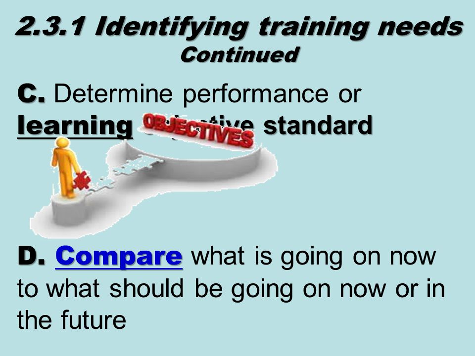C. learning objective standard C. Determine performance or learning objective standard D.