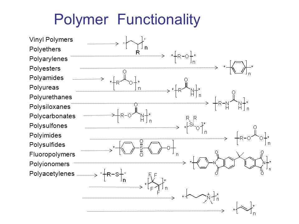 Polymer Functionality Vinyl Polymers Polyethers Polyarylenes Polyesters Polyamides Polyureas Polyurethanes Polysiloxanes Polycarbonates Polysulfones Polyimides Polysulfides Fluoropolymers Polyionomers Polyacetylenes