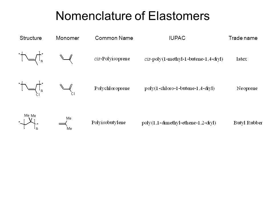Nomenclature of Elastomers StructureMonomer Common NameIUPAC Trade name