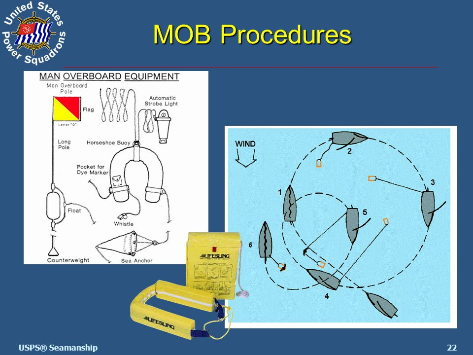 22USPS® Seamanship MOB Procedures