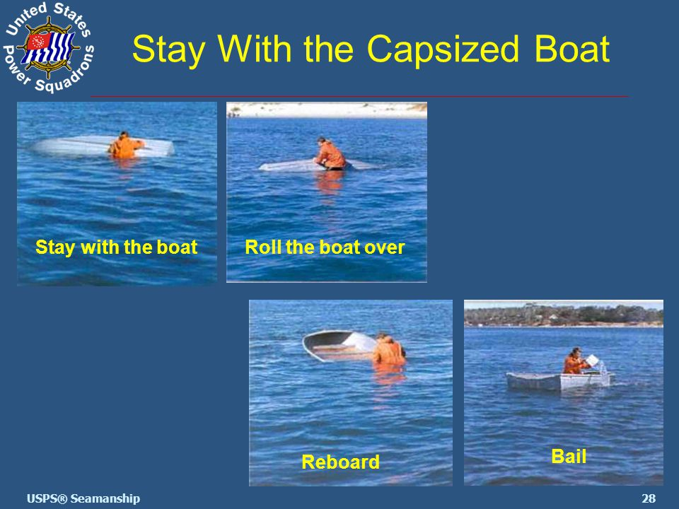 28USPS® Seamanship Stay With the Capsized Boat Stay with the boatRoll the boat over Reboard Bail