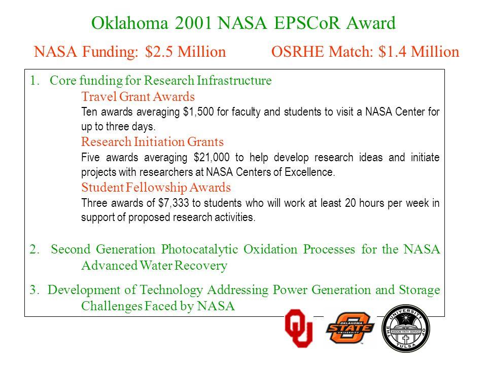 Oklahoma 2001 NASA EPSCoR Award NASA Funding: $2.5 MillionOSRHE Match: $1.4 Million 1. Core funding for Research Infrastructure Travel Grant Awards Te