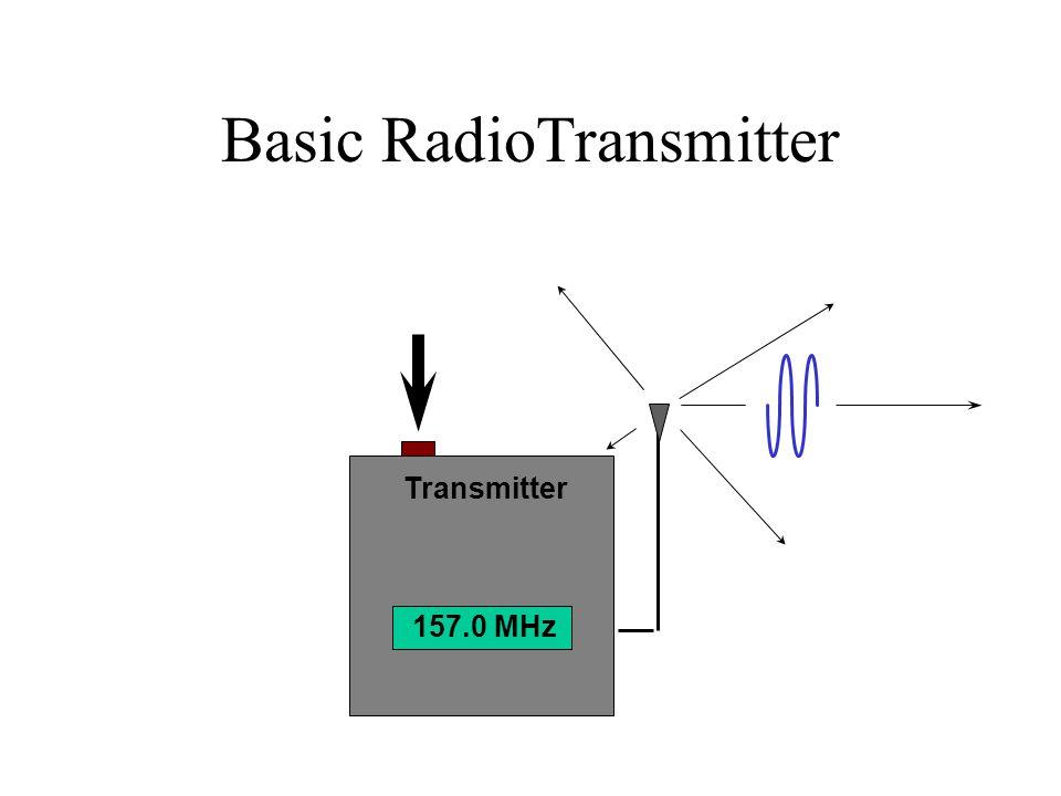 Basic RadioTransmitter Transmitter 157.0 MHz