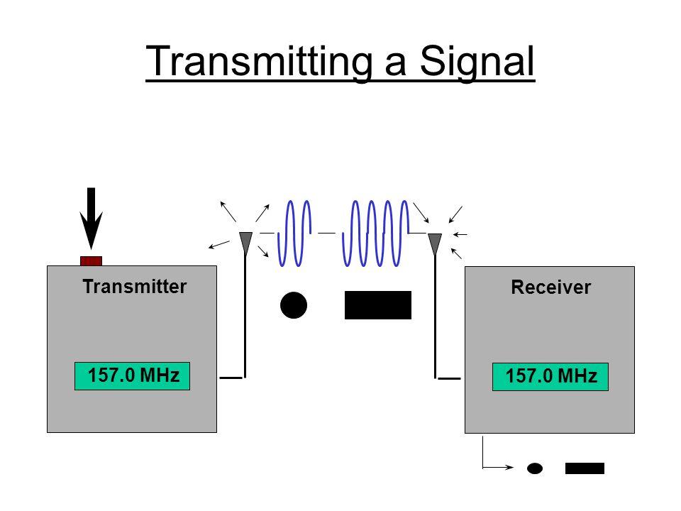 Transmitting a Signal Transmitter 157.0 MHz Receiver 157.0 MHz