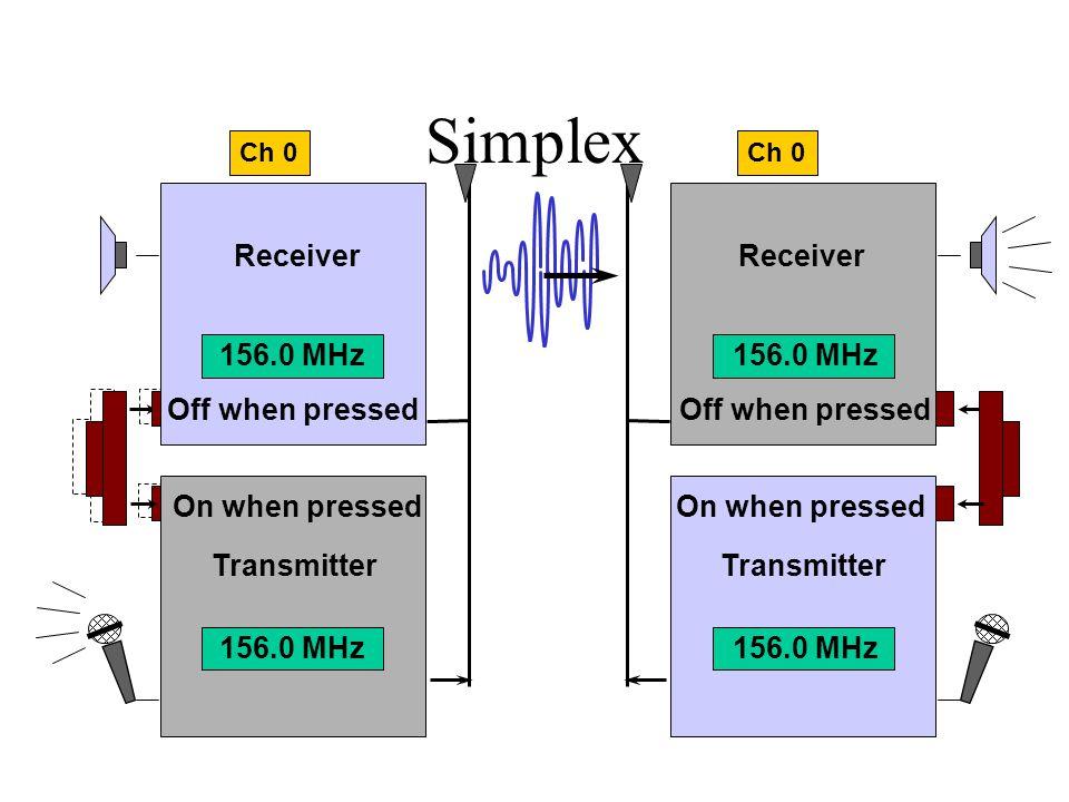 Radio Wave Transmitter Receiver 156.0 MHz Off when pressed On when pressed Radio Wave Transmitter Receiver 156.0 MHz Off when pressed On when pressed Simplex Ch 0