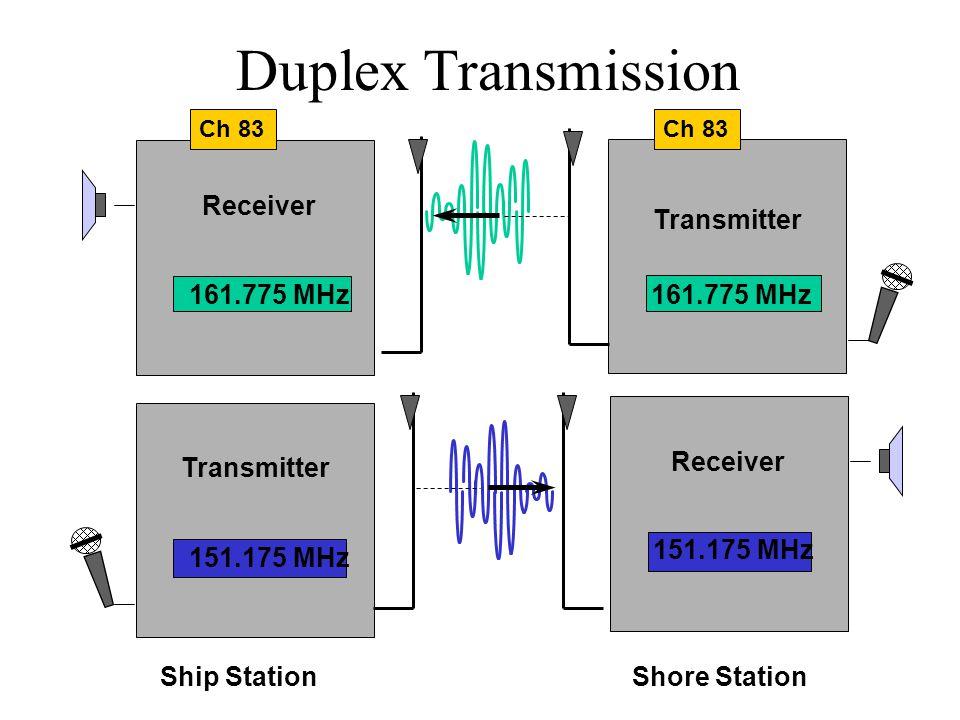 Receiver 161.775 MHz Transmitter 161.775 MHz 151.175 MHz Receiver 151.175 MHz Duplex Transmission Ship StationShore Station Transmitter Ch 83