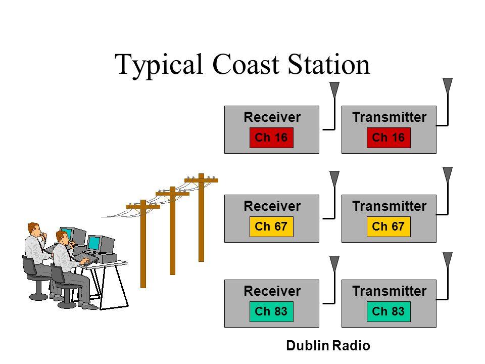 Typical Coast Station Dublin Radio Receiver Ch 16 Transmitter Ch 16 Receiver Ch 67 Transmitter Ch 67 Receiver Ch 83 Transmitter Ch 83