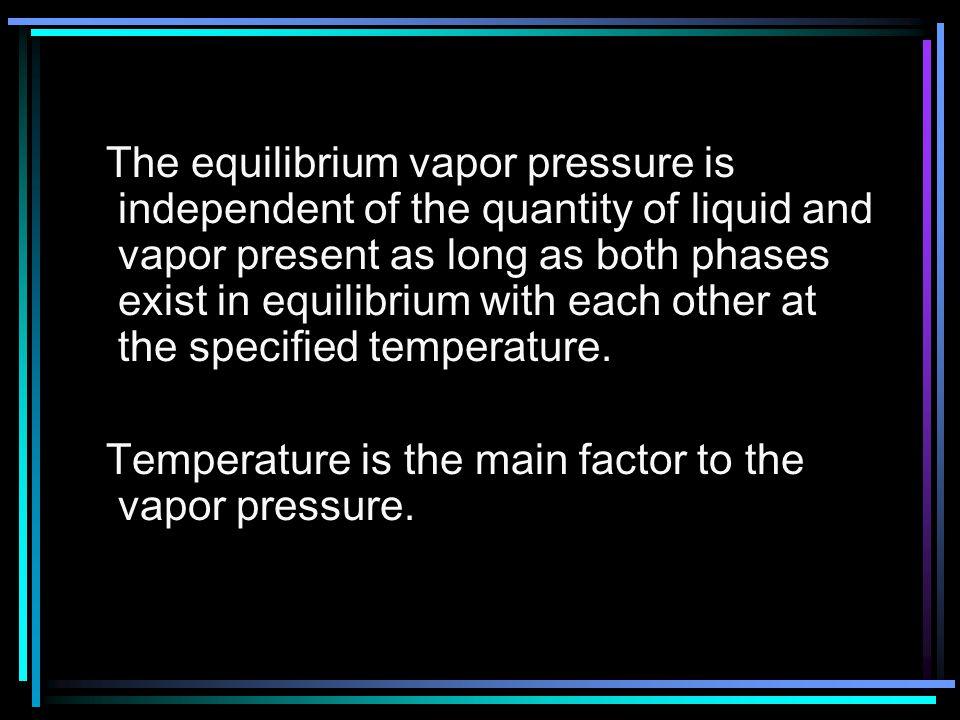 Repeating the above procedure, determine difference vapor pressure respectively at temperature of 30 º C , 35 º C , 40 º C , 45 º C , 50 º C.