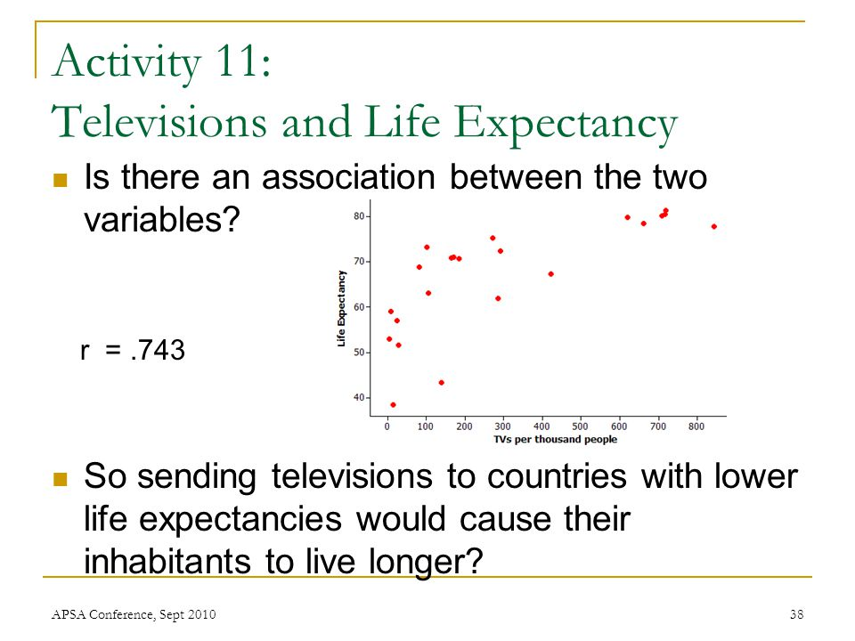 Activity 11: Televisions and Life Expectancy Is there an association between the two variables? So sending televisions to countries with lower life ex