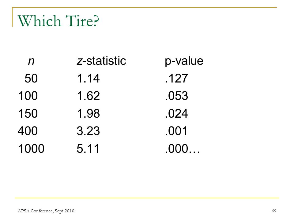 nz-statisticp-value 501.14.127 1001.62.053 1501.98.024 4003.23.001 10005.11.000… Which Tire? APSA Conference, Sept 201069