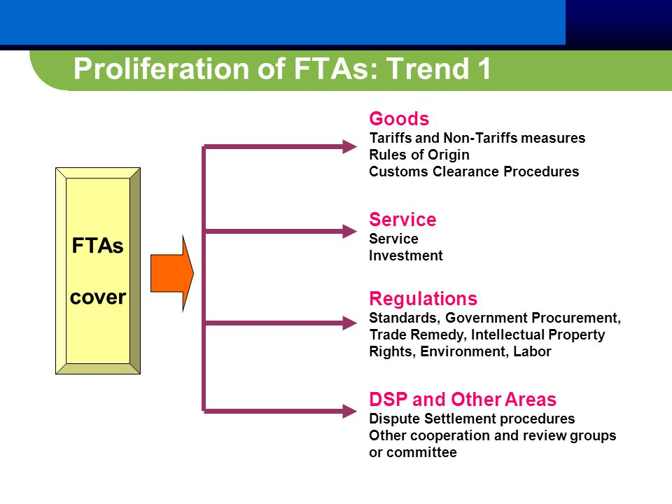 Proliferation of FTAs: Trend 1 FTAs cover Goods Tariffs and Non-Tariffs measures Rules of Origin Customs Clearance Procedures DSP and Other Areas Dispute Settlement procedures Other cooperation and review groups or committee Service Investment Regulations Standards, Government Procurement, Trade Remedy, Intellectual Property Rights, Environment, Labor