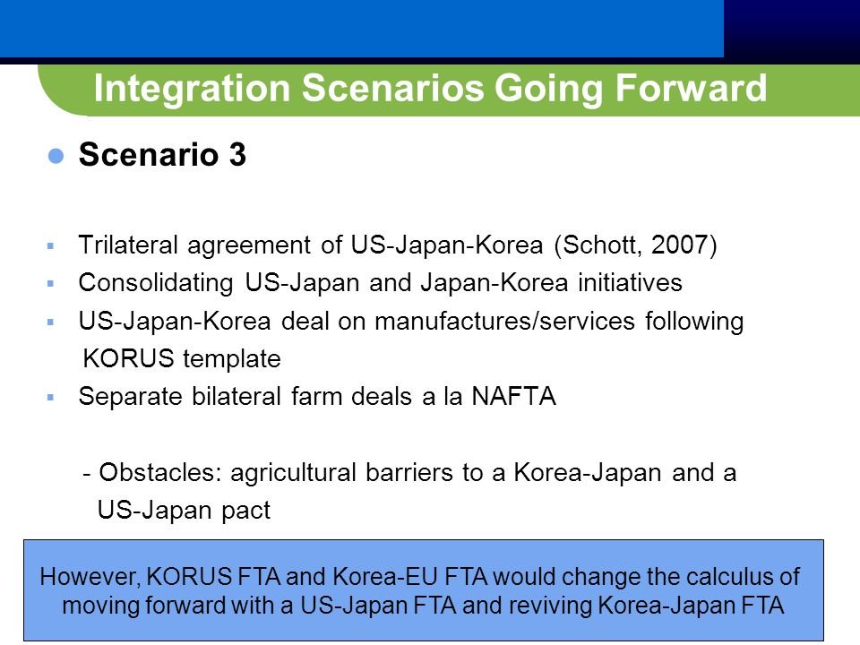 Integration Scenarios Going Forward Scenario 3  Trilateral agreement of US-Japan-Korea (Schott, 2007)  Consolidating US-Japan and Japan-Korea initiatives  US-Japan-Korea deal on manufactures/services following KORUS template  Separate bilateral farm deals a la NAFTA - Obstacles: agricultural barriers to a Korea-Japan and a US-Japan pact However, KORUS FTA and Korea-EU FTA would change the calculus of moving forward with a US-Japan FTA and reviving Korea-Japan FTA
