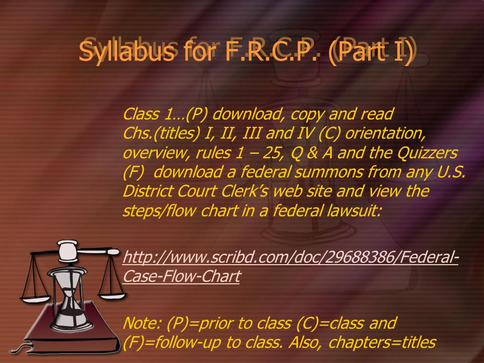 Syllabus for F.R.C.P. (Part I) Class 1…(P) download, copy and read Chs.(titles) I, II, III and IV (C) orientation, overview, rules 1 – 25, Q & A and t