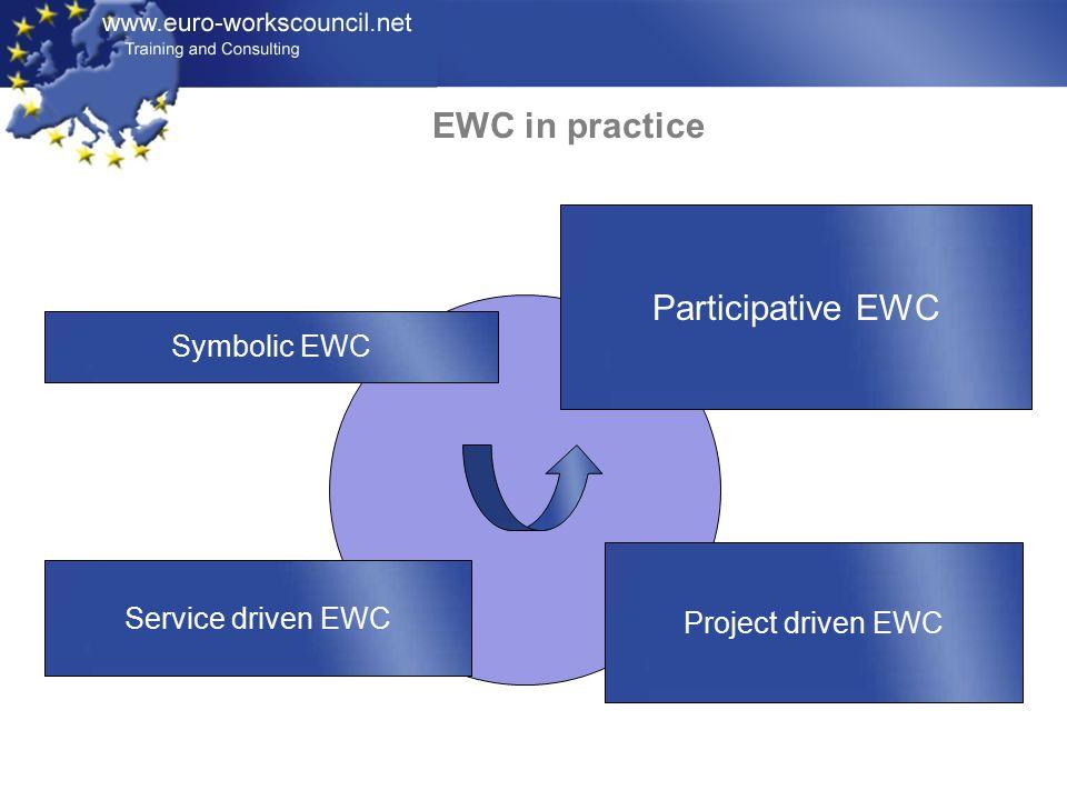EWC in practice Symbolic EWC Service driven EWC Project driven EWC Participative EWC