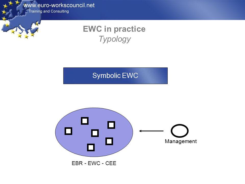 EWC in practice Typology EBR - EWC - CEE Symbolic EWC Management