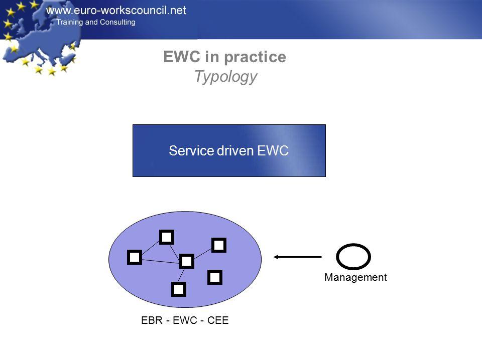 EWC in practice Typology EBR - EWC - CEE Management Service driven EWC