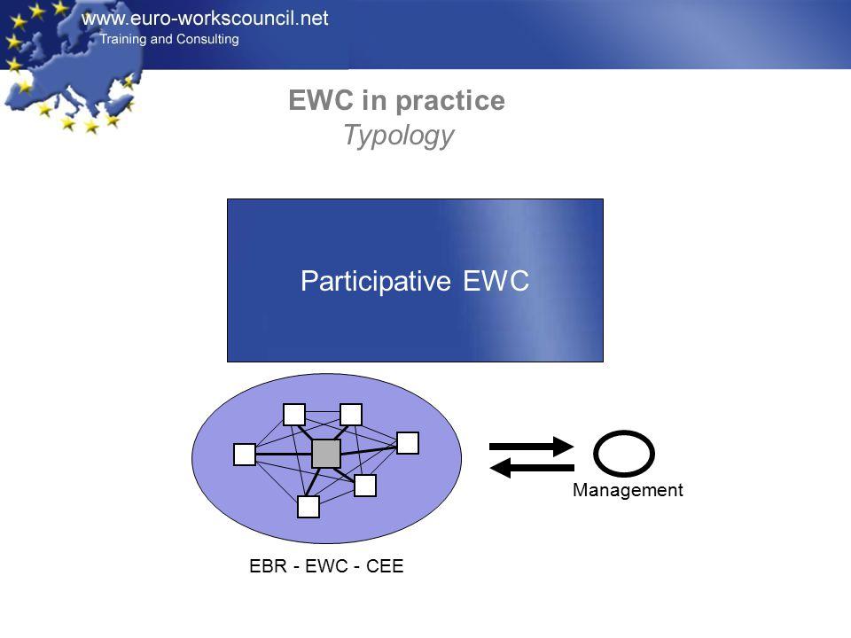 EWC in practice Typology EBR - EWC - CEE Participative EWC Management