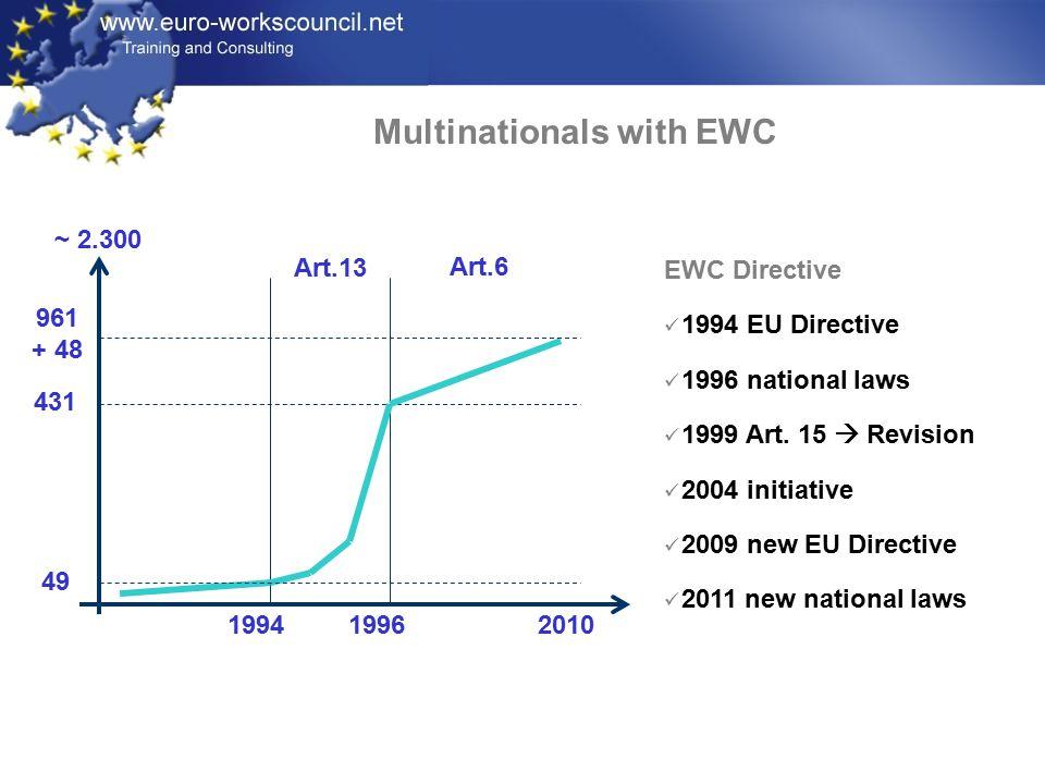 Multinationals with EWC EWC Directive 1994 EU Directive 1996 national laws 1999 Art. 15  Revision 2004 initiative 2009 new EU Directive 2011 new nati