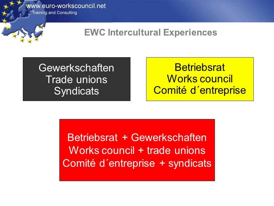 EWC Intercultural Experiences Betriebsrat + Gewerkschaften Works council + trade unions Comité d´entreprise + syndicats Betriebsrat Works council Comité d´entreprise Gewerkschaften Trade unions Syndicats