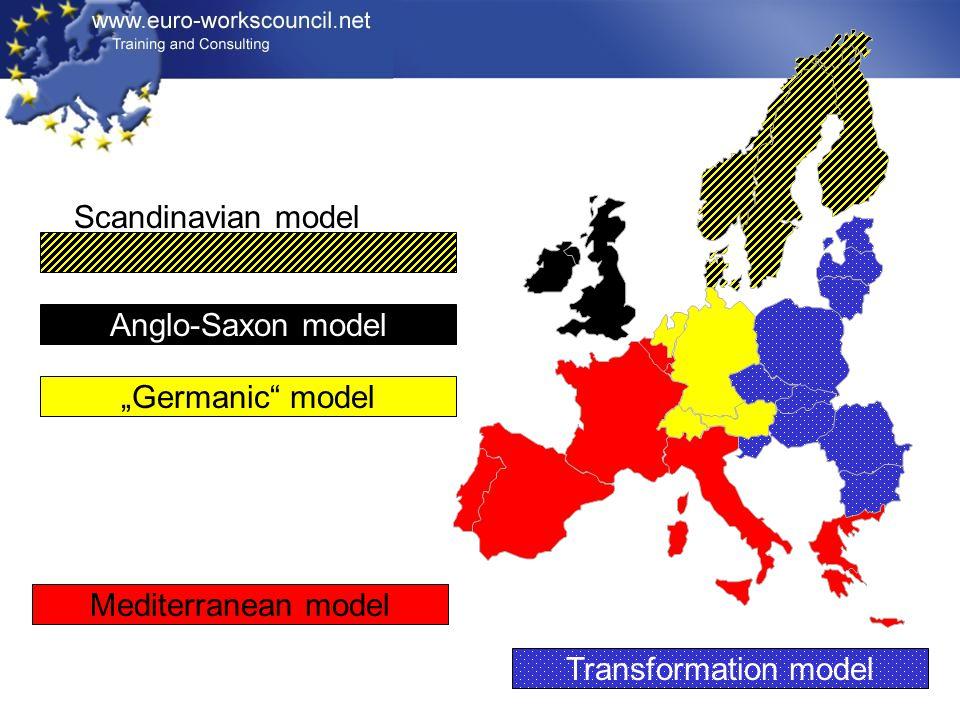 "Mediterranean model ""Germanic"" model Anglo-Saxon model Transformation model Scandinavian model"