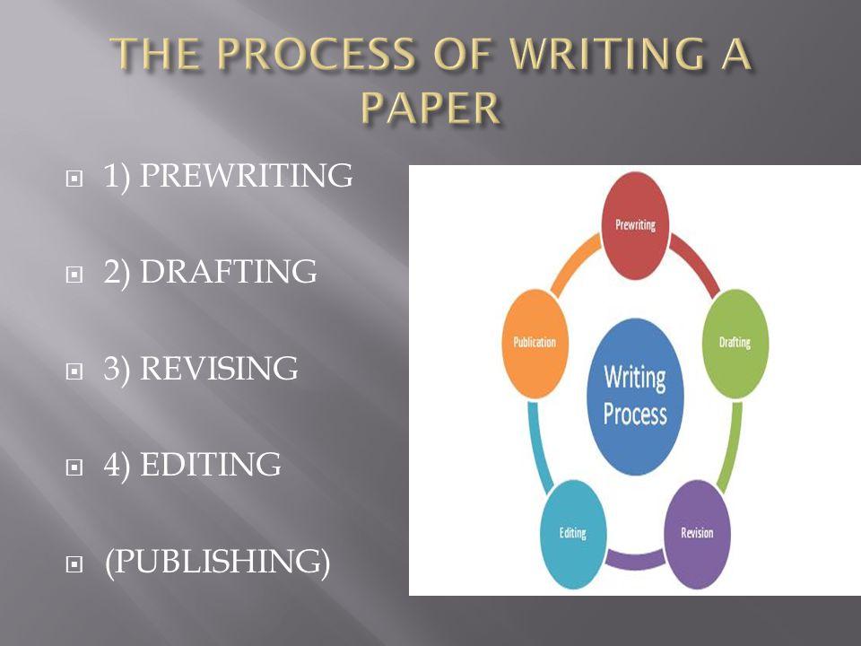  1) PREWRITING  2) DRAFTING  3) REVISING  4) EDITING  (PUBLISHING)