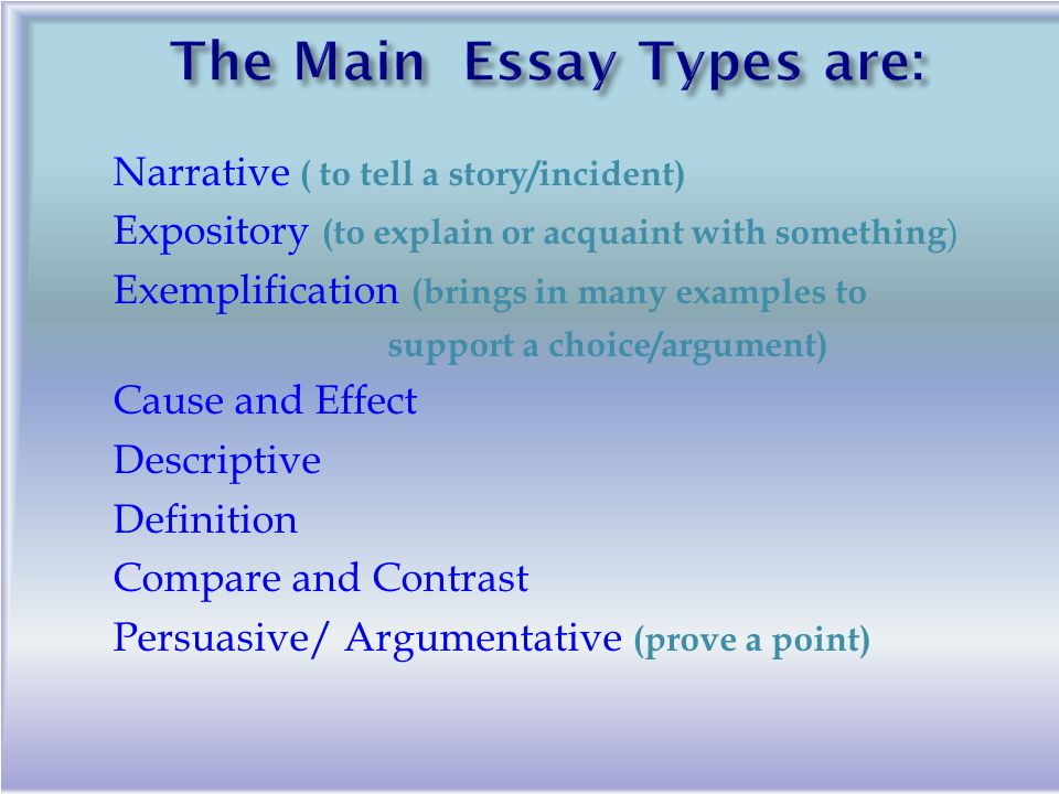 Narrative ( to tell a story/incident) Expository (to explain or acquaint with something ) Exemplification (brings in many examples to support a choice/argument) Cause and Effect Descriptive Definition Compare and Contrast Persuasive/ Argumentative (prove a point)