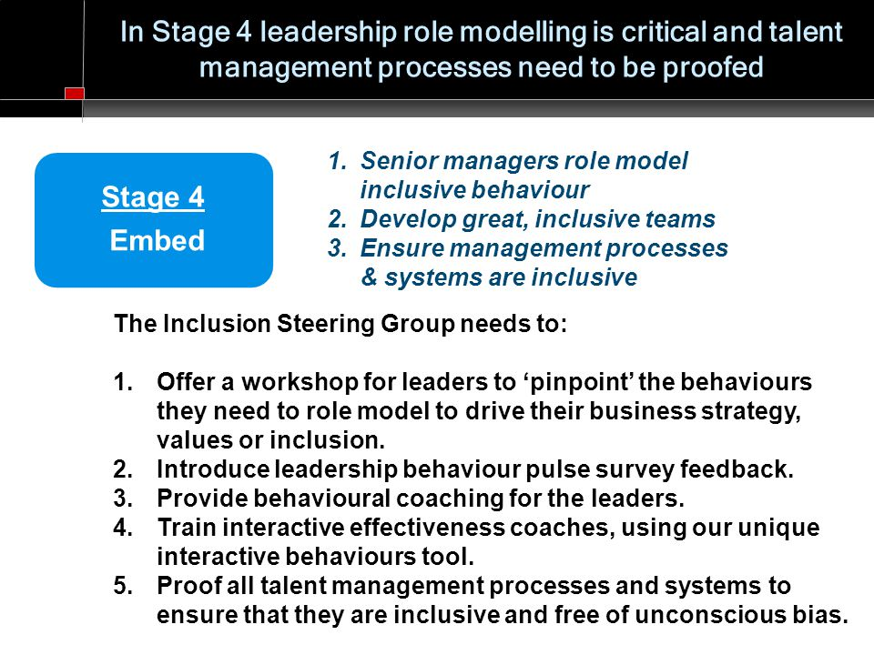 In Stage 4 leadership role modelling is critical and talent management processes need to be proofed The Inclusion Steering Group needs to: 1.Offer a workshop for leaders to 'pinpoint' the behaviours they need to role model to drive their business strategy, values or inclusion.
