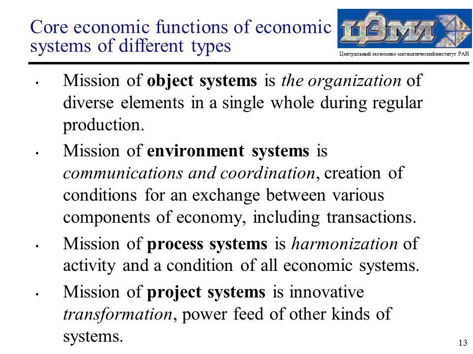 Центральный экономико-математический институт РАН 13 Core economic functions of economic systems of different types Mission of object systems is the o