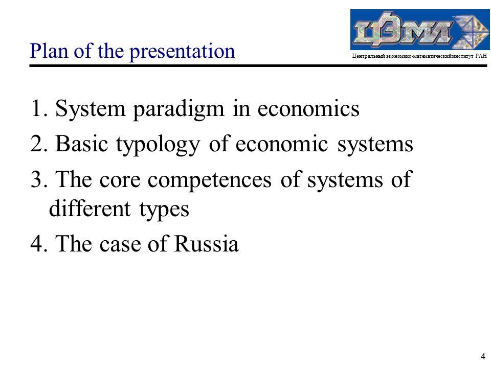 Центральный экономико-математический институт РАН 4 Plan of the presentation 1.