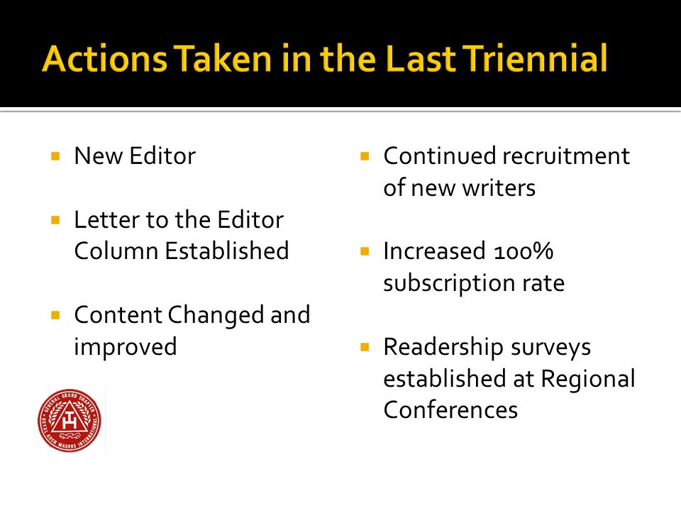  New Editor  Letter to the Editor Column Established  Content Changed and improved  Continued recruitment of new writers  Increased 100% subscription rate  Readership surveys established at Regional Conferences