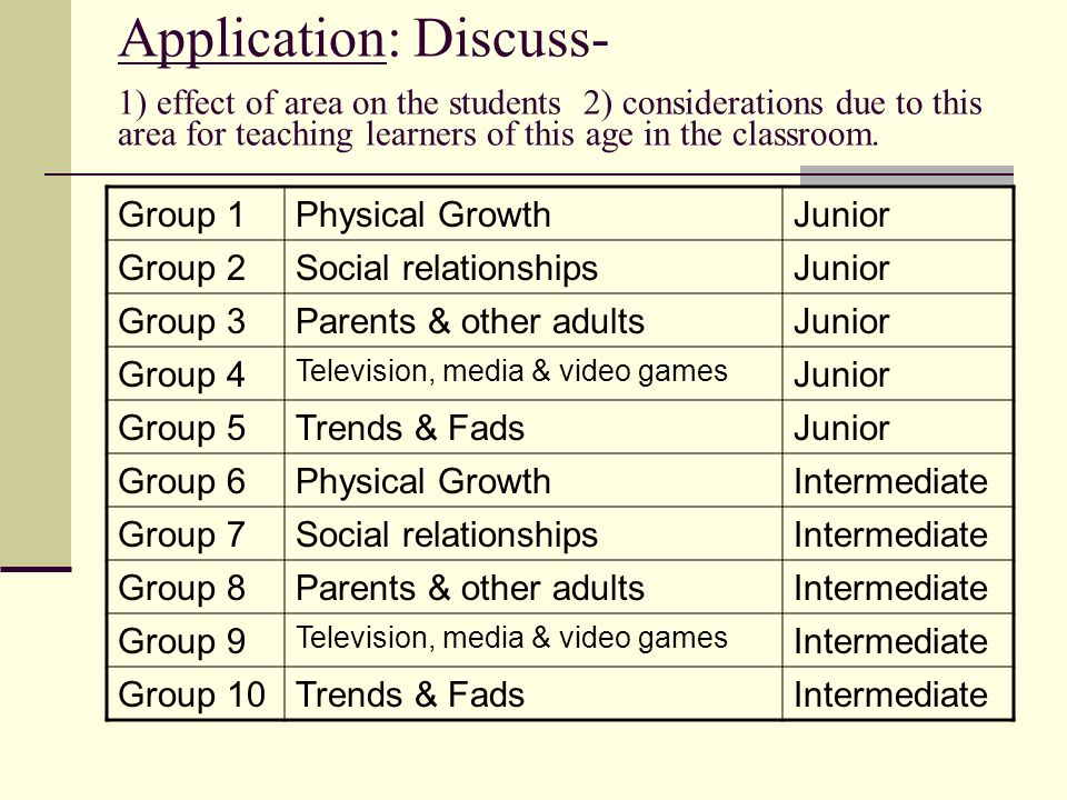 Application: Discuss- 1) effect of area on the students 2) considerations due to this area for teaching learners of this age in the classroom.