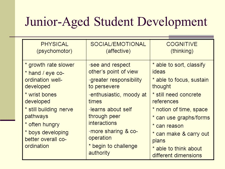 Junior-Aged Student Development PHYSICAL (psychomotor) SOCIAL/EMOTIONAL (affective) COGNITIVE (thinking) * growth rate slower * hand / eye co- ordination well- developed * wrist bones developed * still building nerve pathways * often hungry * boys developing better overall co- ordination see and respect other's point of view greater responsibility to persevere enthusiastic, moody at times learns about self through peer interactions more sharing & co- operation * begin to challenge authority * able to sort, classify ideas * able to focus, sustain thought * still need concrete references * notion of time, space * can use graphs/forms * can reason * can make & carry out plans * able to think about different dimensions