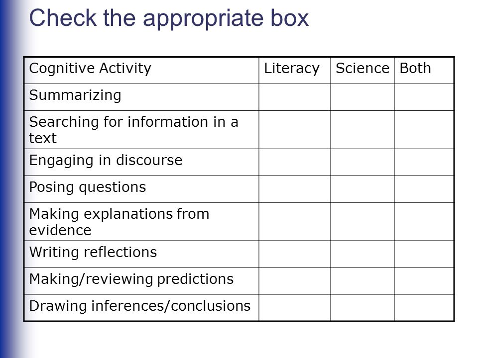Check the appropriate box Cognitive ActivityLiteracyScienceBoth Summarizing Searching for information in a text Engaging in discourse Posing questions