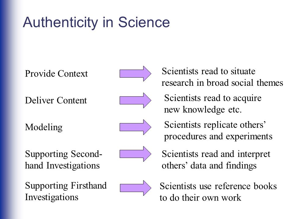 Authenticity in Science Deliver Content Provide Context Modeling Supporting Second- hand Investigations Supporting Firsthand Investigations Scientists