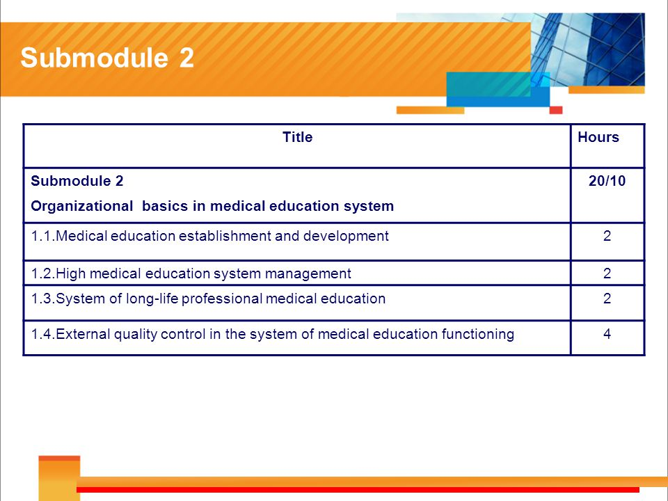 Submodule 2 TitleHours Submodule 2 Organizational basics in medical education system 20/10 1.1.Medical education establishment and development2 1.2.High medical education system management2 1.3.System of long-life professional medical education2 1.4.External quality control in the system of medical education functioning4